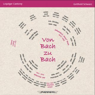 Von Bach zu Bach (From Bach to Bach)